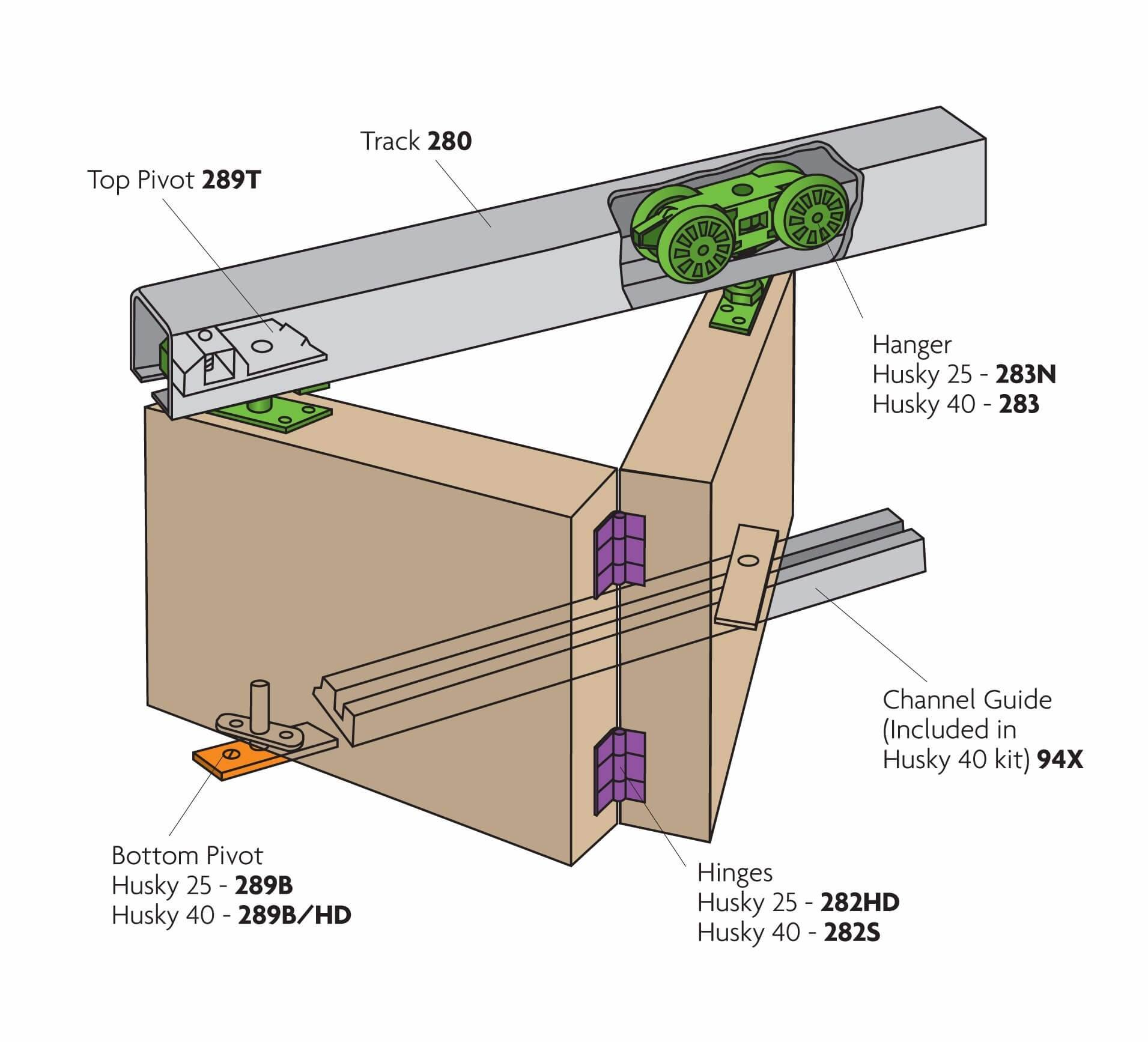 Henderson Husky Folding Door Gear Set Hf25 12 Top Hung
